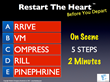 """Restart the Heart Before You Depart"""