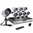 China CCTV Security Surveillance Camera Factory Best CCTV System...
