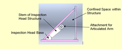 laser-bond-inspection