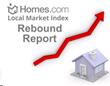 California No Longer Dominates Top Ten Annual Gaining Markets,...