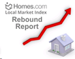 Homes.com® Reports More than One-Third of Housing Markets Have...