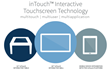 inTouch Interactive Touchscreen Technology