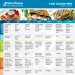 7 Day Gluten-Free Meal Plan