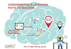 LOGiQ3 Underwriting Training and Education Program receives CE Accreditation