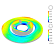 Rotor Coplanarity