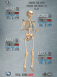 Vida Systems Launches Innovative, Engaging, Game-Based Elearning Application for Skeletal Anatomy