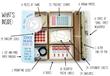 World's Smallest Post Service Kit Diagram