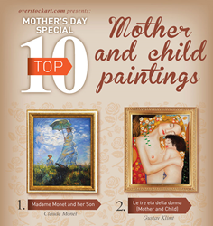 overstockArt.com Reveals the Top 10 Art for Mother's Day 2014