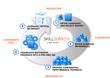 Skillsurvey / BLR (How it Works)