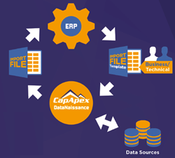 Simplify data extraction with DataNaissance