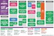 The Schedule for Big Data Week in Atlanta