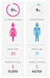 Travel Nurse Source Infographic Celebrates the Diversification of the...