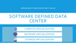 WFT Announces Software Defined Data Center (SDDC) Transformation...