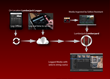 Lumberjack System media logging workflow saves time on set and money in post