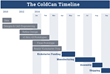 ColdCan Timeline for Kickstarter.