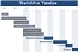 ColdCan Timeline for Kickstarter.