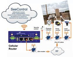 B&B Electronics and SeeControl Partnership