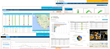 Actionable Analytics Charts
