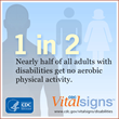 New CDC Report: Inactivity Related to Chronic Disease in Adults with...