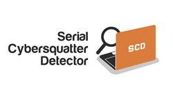 Serial Cybersquatter Detector Network