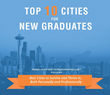 "Homes.com Reveals ""Top 10 Cities for New Grads"""