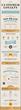 ClickFox 2014 Brand Loyalty Survey