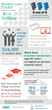 An infographic on student loan debt