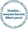Race for Vocations Logo