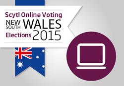 Scytl Online Voting