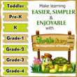 Celebrating Their Second Anniversary, TurtleDiary Launches 4th Grade Learning Platform