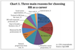 Most HR Professionals Enter the Field By Chance, Says New XpertHR...