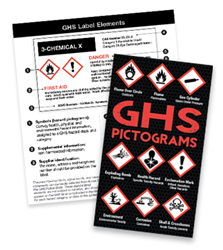 Pocket Guide to GHS Labeling and Pictograms