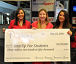 American Integrity Insurance Sponsors Field Trip for Tampa Students...