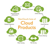 FiberCloud's Suite of Cloud Products