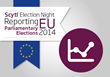 Scytl and TNS opinion provide the Results Website for the 2014 EU...