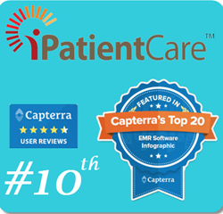 Most Popular EHR Software Solution in 2014