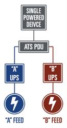 ATS PDU Schematic