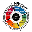 Laurie Ruettimann to Deliver Keynote Address at HRsmart Innovate 2014