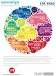 J.M. Field Marketing Accepting 2014 Summer Interns for Marketing...