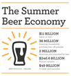 Summer Beer Economy