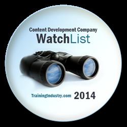 Designing Digitally Top Content Development Company