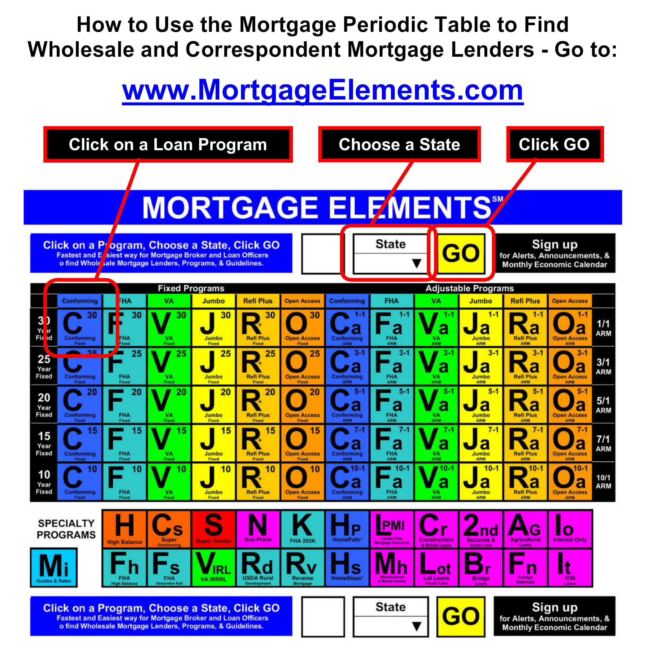 Mortgage elements expands database to include - How many elements on the periodic table ...