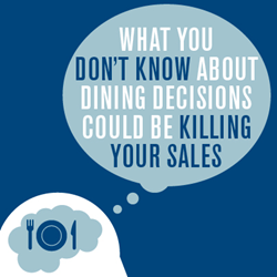Help increase restaurant sales by focusing on why customers make dining decisions