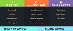 Iphone developer, Web developer, IT service company, IT support company