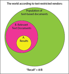 The world according to text-restricted vendors.