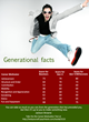 Infographic: Differences in motivators between Boomers, Gen Xers and Gen Yers