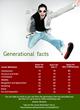 Infographic: Differences in motivators between Boomers, Gen Xers and Gen Yers