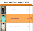 wholesale fashion sales analytics