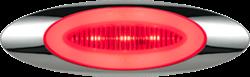 Panelite Millennium Series, GloLight Panelite Millennium Series,11010701B