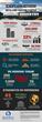 mining industry infographic, mining equipment financing, balboa capital